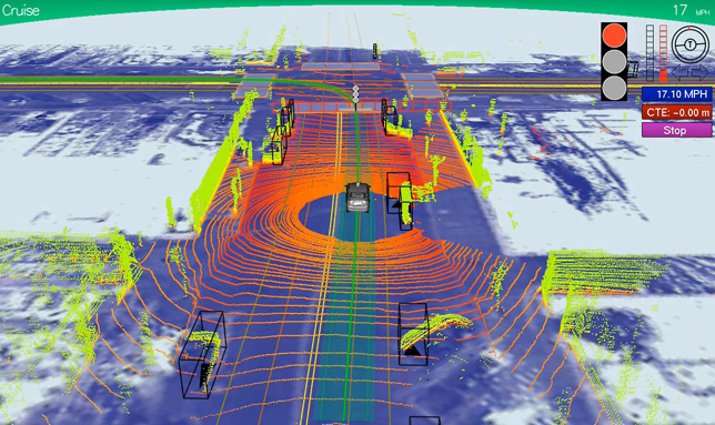 3D data collected by a driverless car