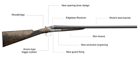 486 shotgun by Marc Newson for Beretta