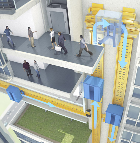 Revolutionary elevator uses magnets to move sideways – but never keeps you waiting