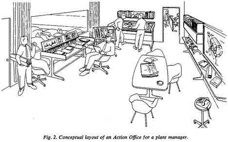Action Office cartoon from Human Factors magazine