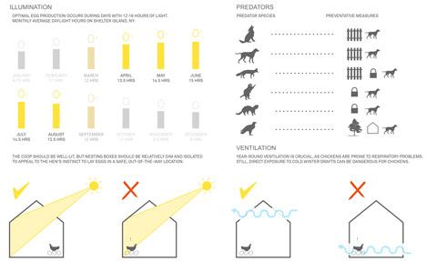 Chicken-Coop-by-Architecture-Research-Office_dezeen_1