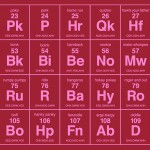 Competition: five Periodic Table of Sexual Terminology posters to be won