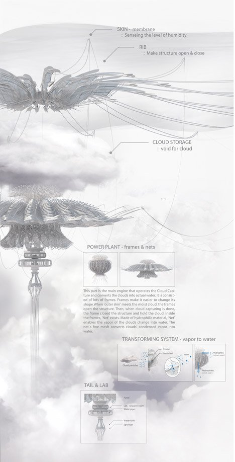 Cloud Capture concept skyscraper by Taehan Kim, Seoung Ji Lee and Yujin Ha for the eVolo Skyscraper Competition