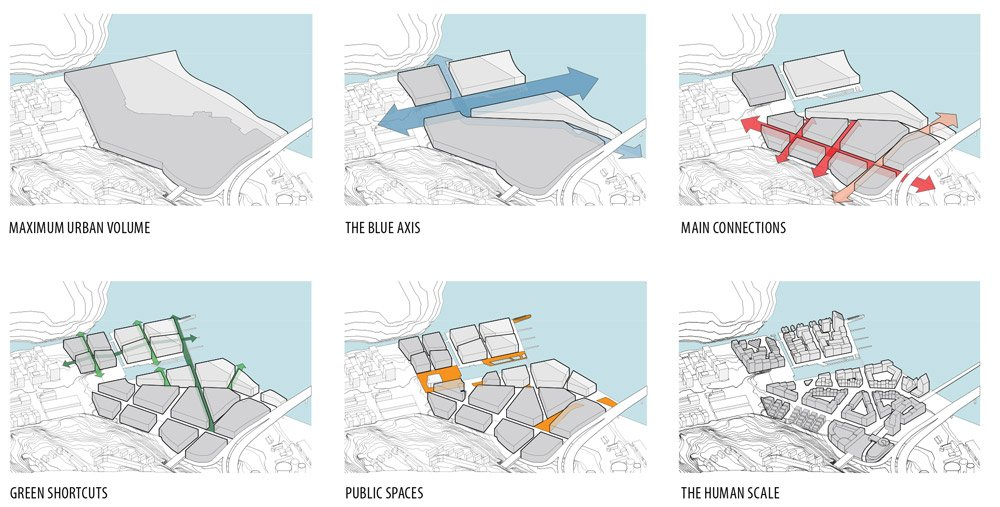 1000 Images About Urban Design On Pinterest Master Plan