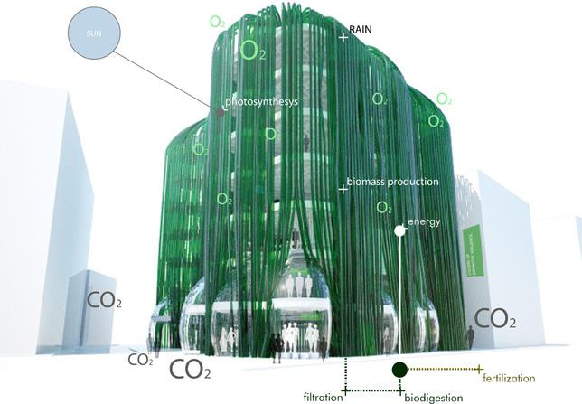 Visualisation of a bio-digital cladding system by ecoLogicStudio