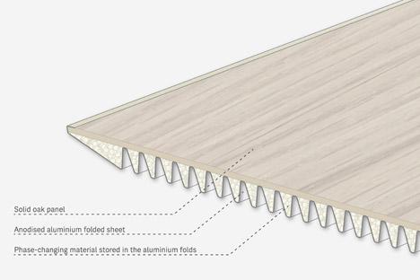 Zero-Energy-Furniture_Raphael-Menard_Jean-Sebastien-Lagrange_dezeen_468_2