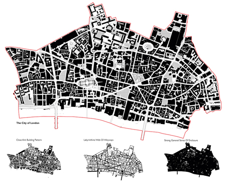 Larisa Bulibasa City of London Bartlett