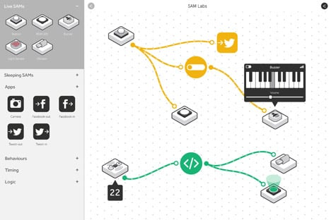 Internet of Things by SAM and Map