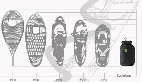 The Pocket Snowshoes by Small Foot Ltd