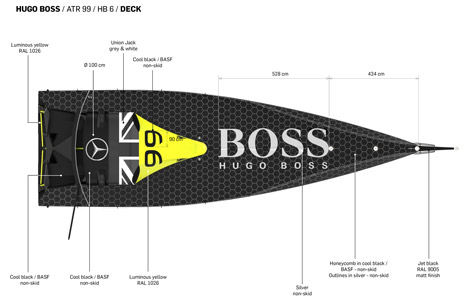 Yacht for Hugo Boss by Konstantin Grcic