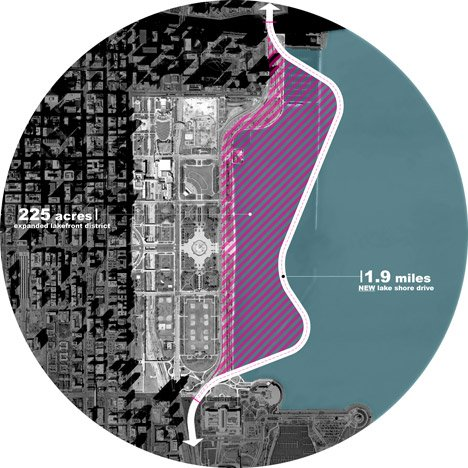The Big Shift by Port Urbanism proposes reclaiming a large swathe of land from Lake Michigan