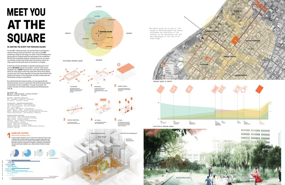 Pershing Square redesign for LA