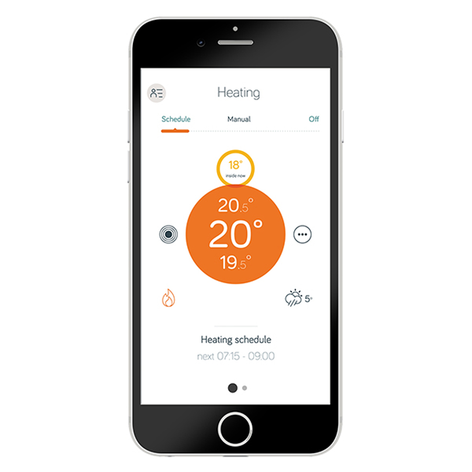 Hive Active Heating kit competition