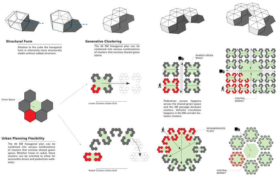 Architects for Society designs low-cost hexagonal shelters