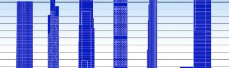 Skyscraper Museum's chart of New York's super-slender skyscrapers