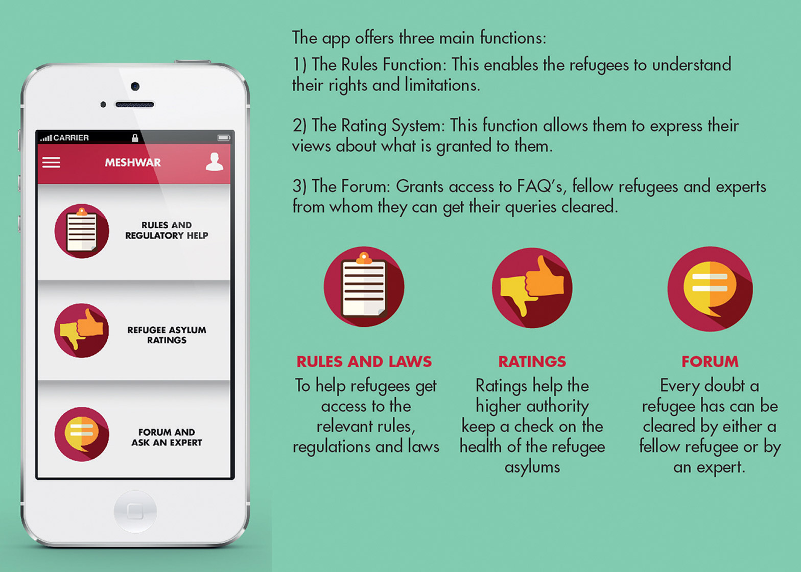 What Design Can do 2016 refugee challenge shortlist
