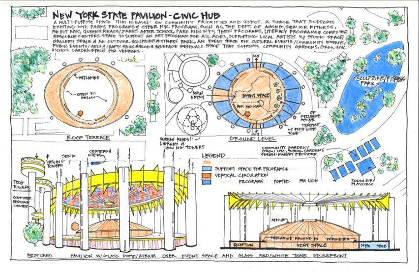 Civic Hub by Javier Salinas