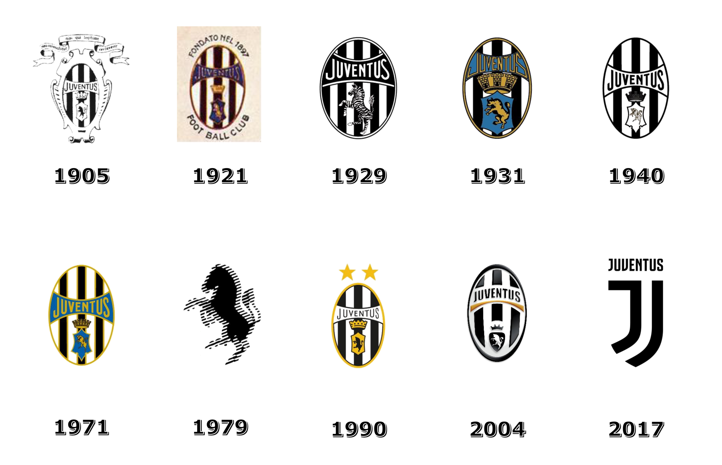 Fans who hated the new crest at first, what's your opinion ...