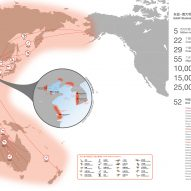 East Asian–Australasian Flyway statistics