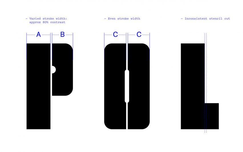 Alphabet pour Pink Floyd par Pentagram