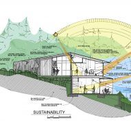 Diagram of Alpine Meadows Cabin by Studio Bergtraun