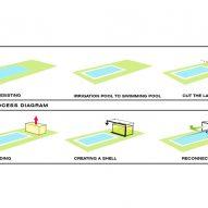Diagram of Sohanak Swimming Pool by KRDS