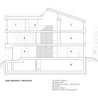 Section plan of Somerville Residence by Naturehumaine