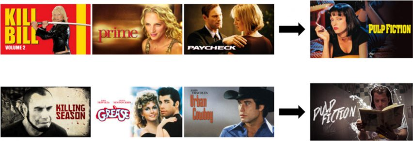 Netflix targets different film artworks to suit users