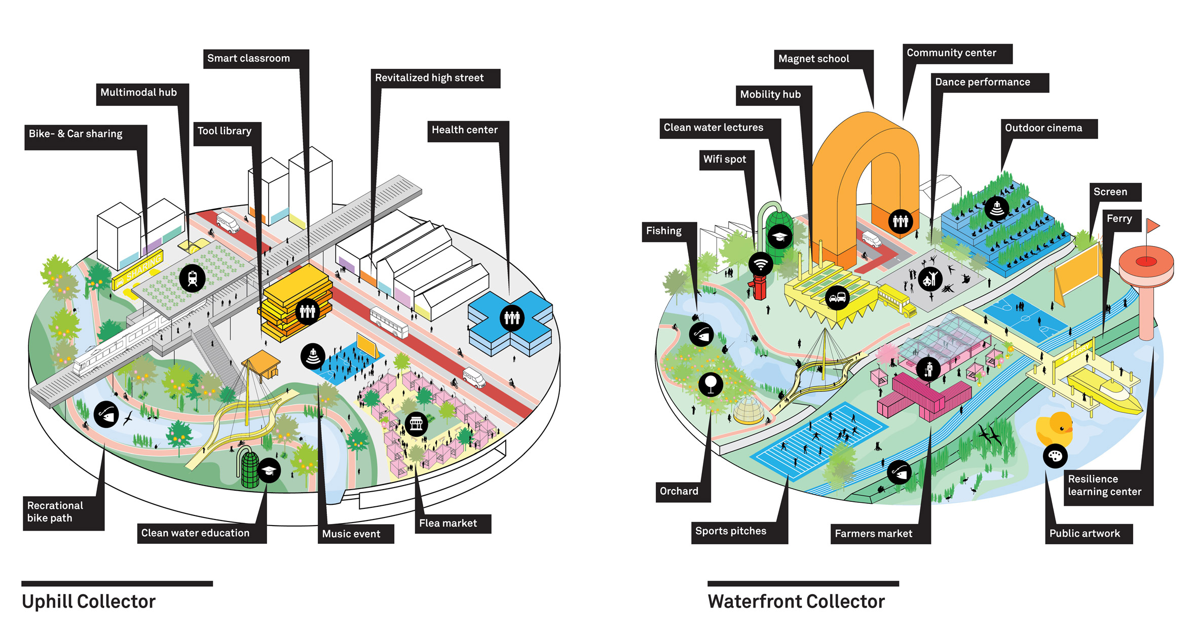 Resilient by Design by Hassell and MVRDV