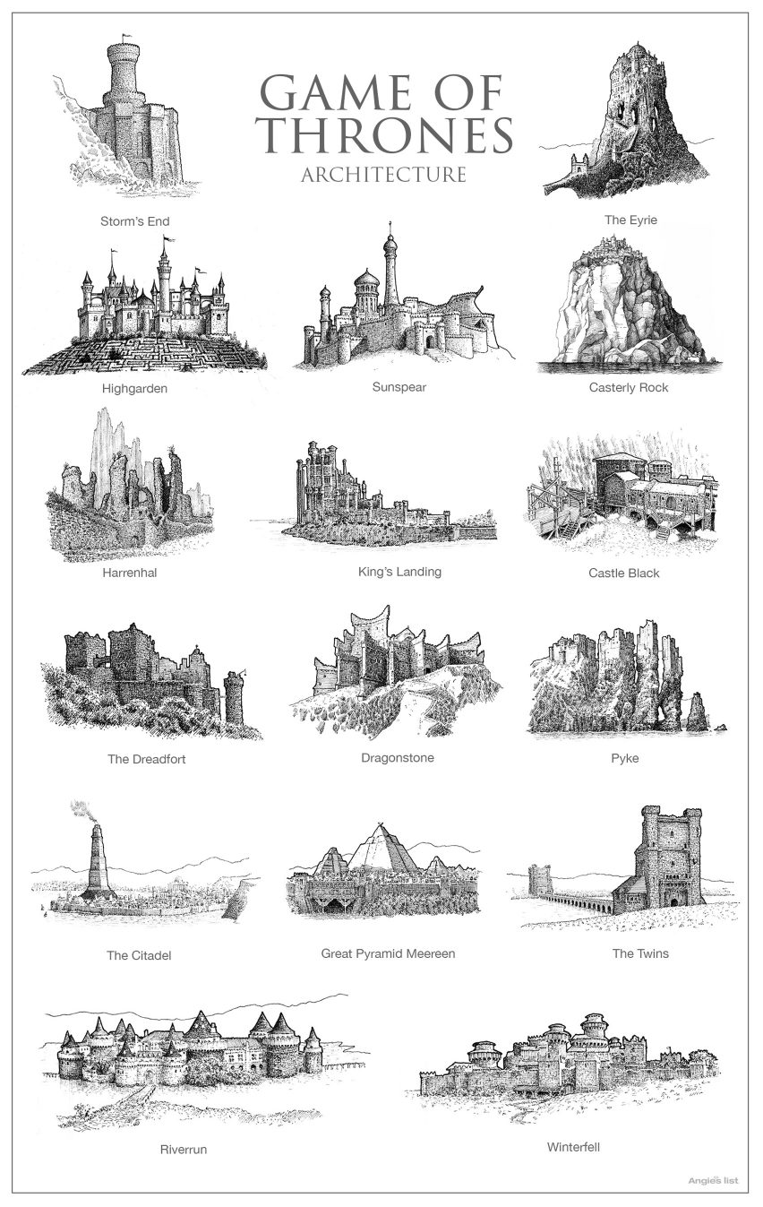 Game of Thrones architecture illustrations