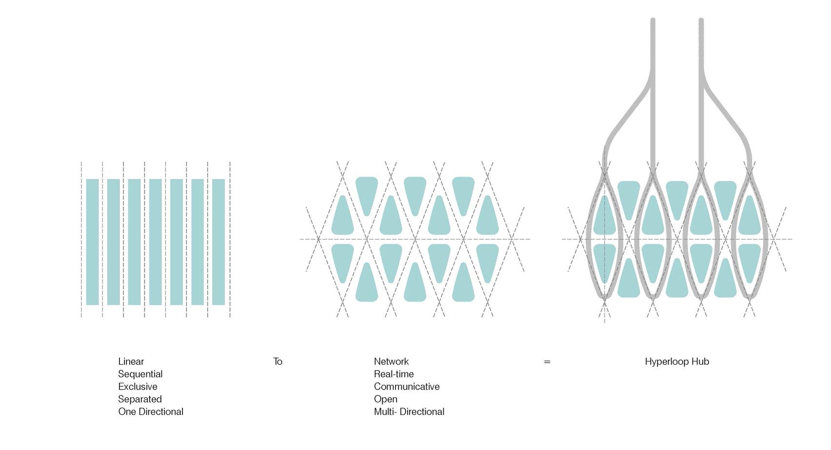 UNStudio unveils modular hyperloop station concept
