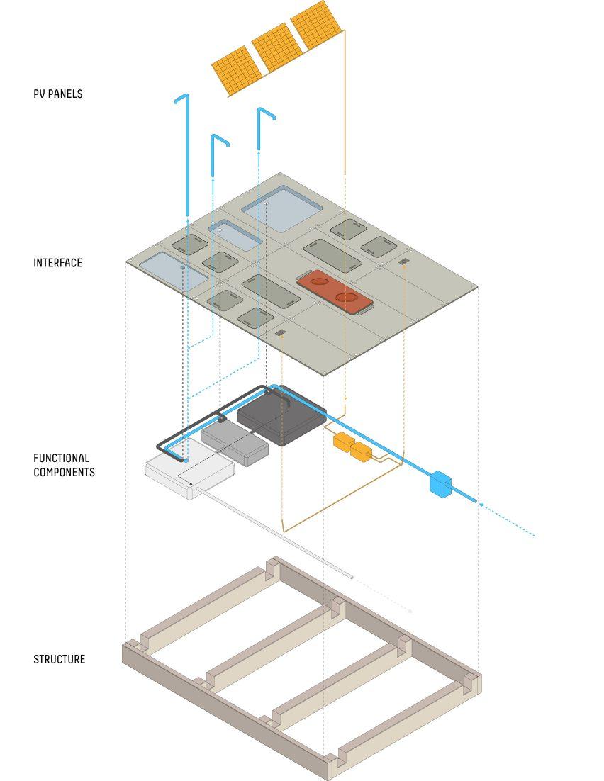Carlo Ratti develops Livingboard prefab housing system for rural India