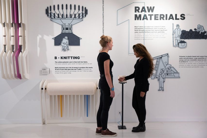 Museum exploring sustainable fashion opens in Amsterdam