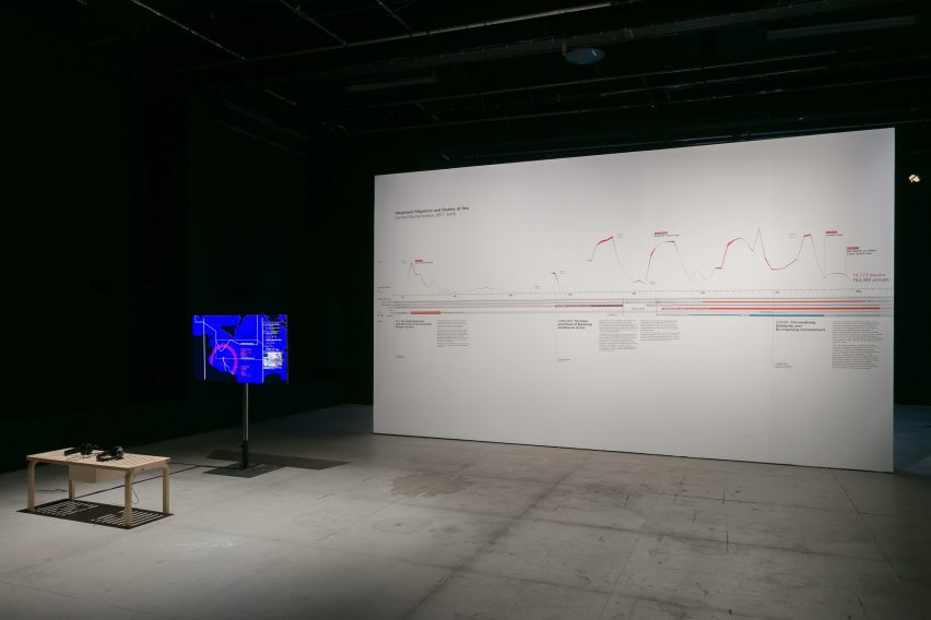 Counter Investigations exhibition by Forensic Architecture wins Design of the Year 2018