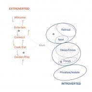 Extro-Intro Residence by Kalos Eidos