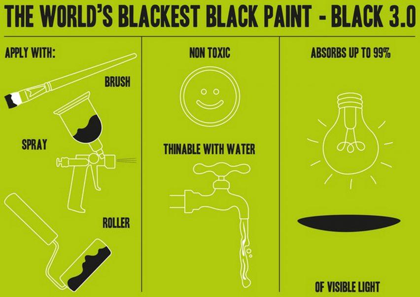 Black 3.0 by Stuart Semple