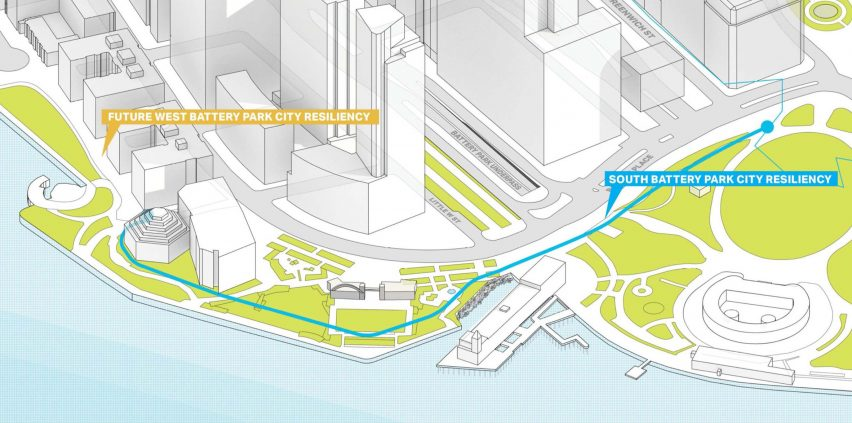 Lower Manhattan Coastal Resiliency study by NYCEDC