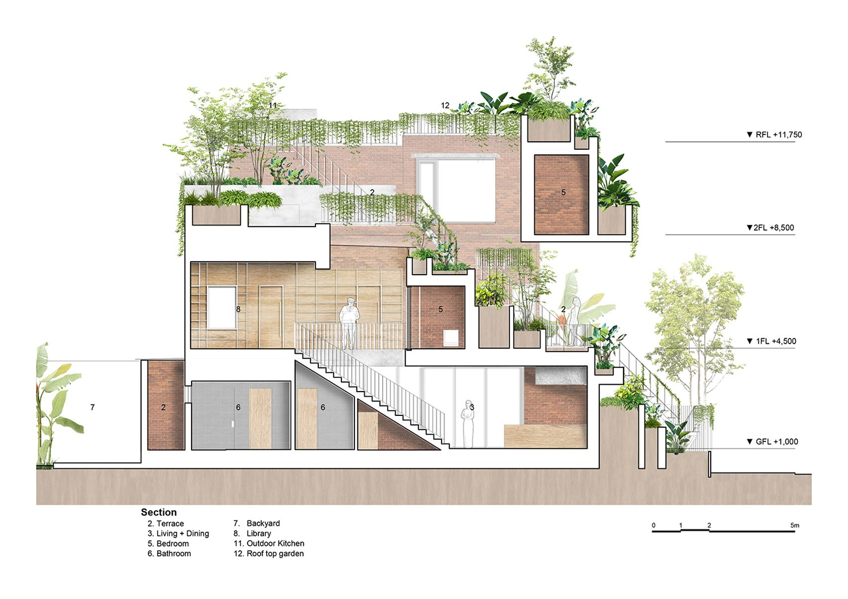 Gardens Link Living Spaces In Ha House By Vo Trong Nghia Architects