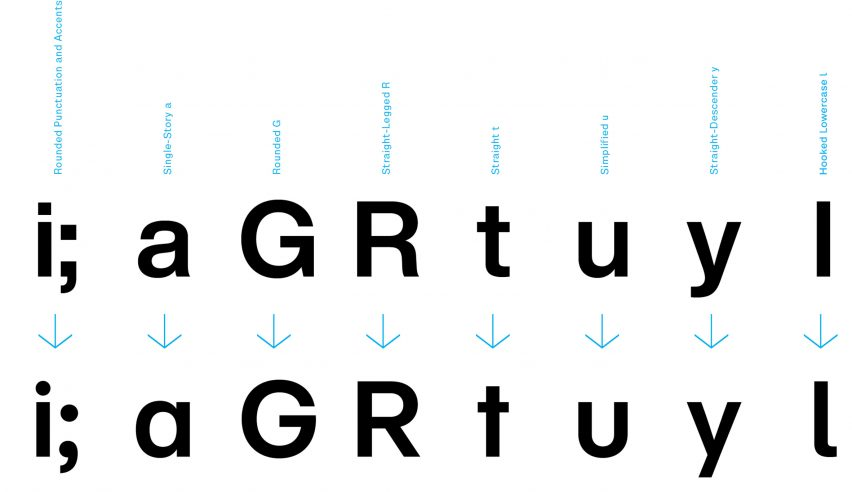 New Typeface Helvetica Now by Monotype