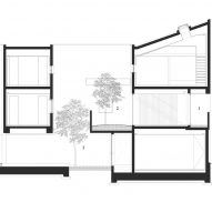 W House by ar-Architects