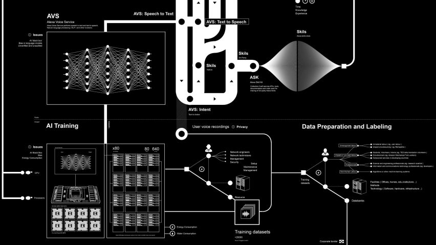 Anatomy of an AI System wins Design of the Year 2019