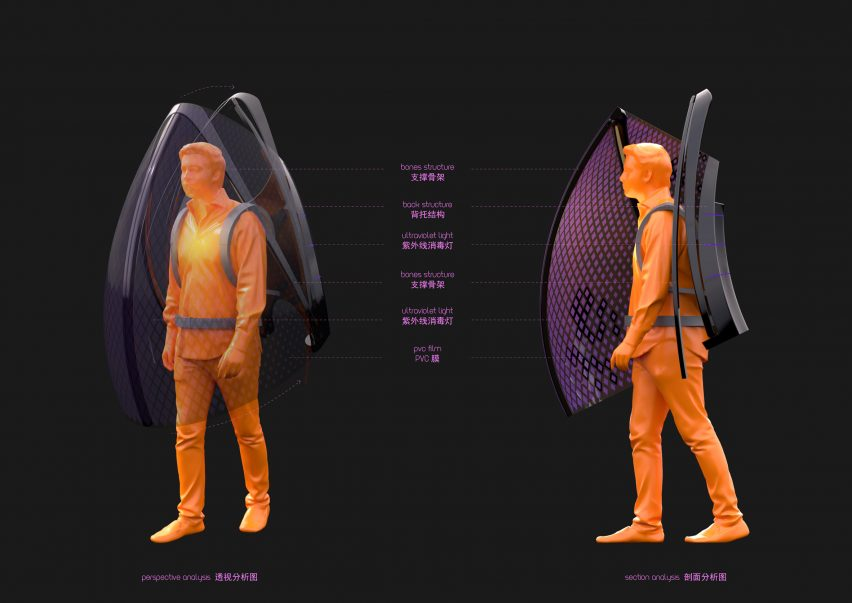 Be a Bat Man by Sun Dayong is a mobile safety device or shield against Coronavirus