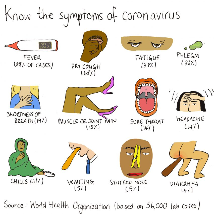 Mona Chalabi coronavirus illustration