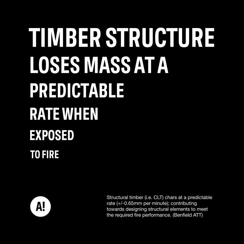 Campagne du Réseau d'action pour le climat pour économiser le bois de construction