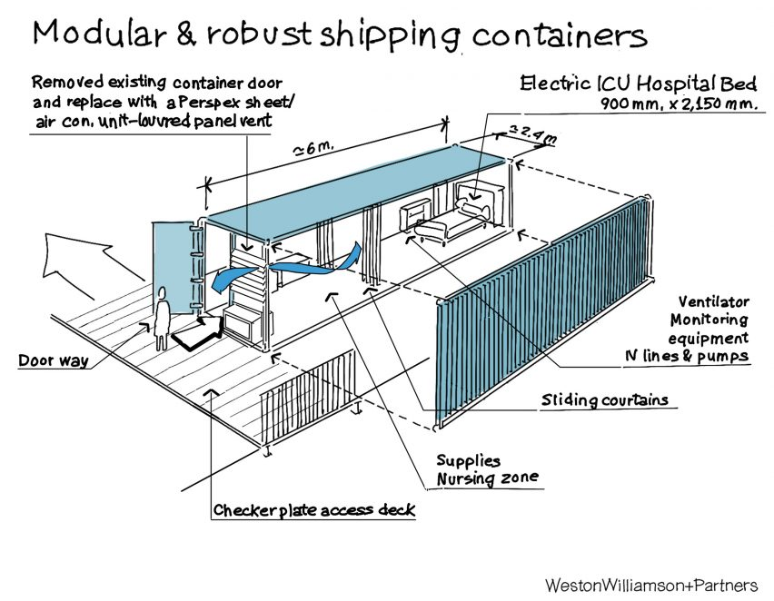 Container ship mobile coronavirus hospitals by Weston Williamson + Partners