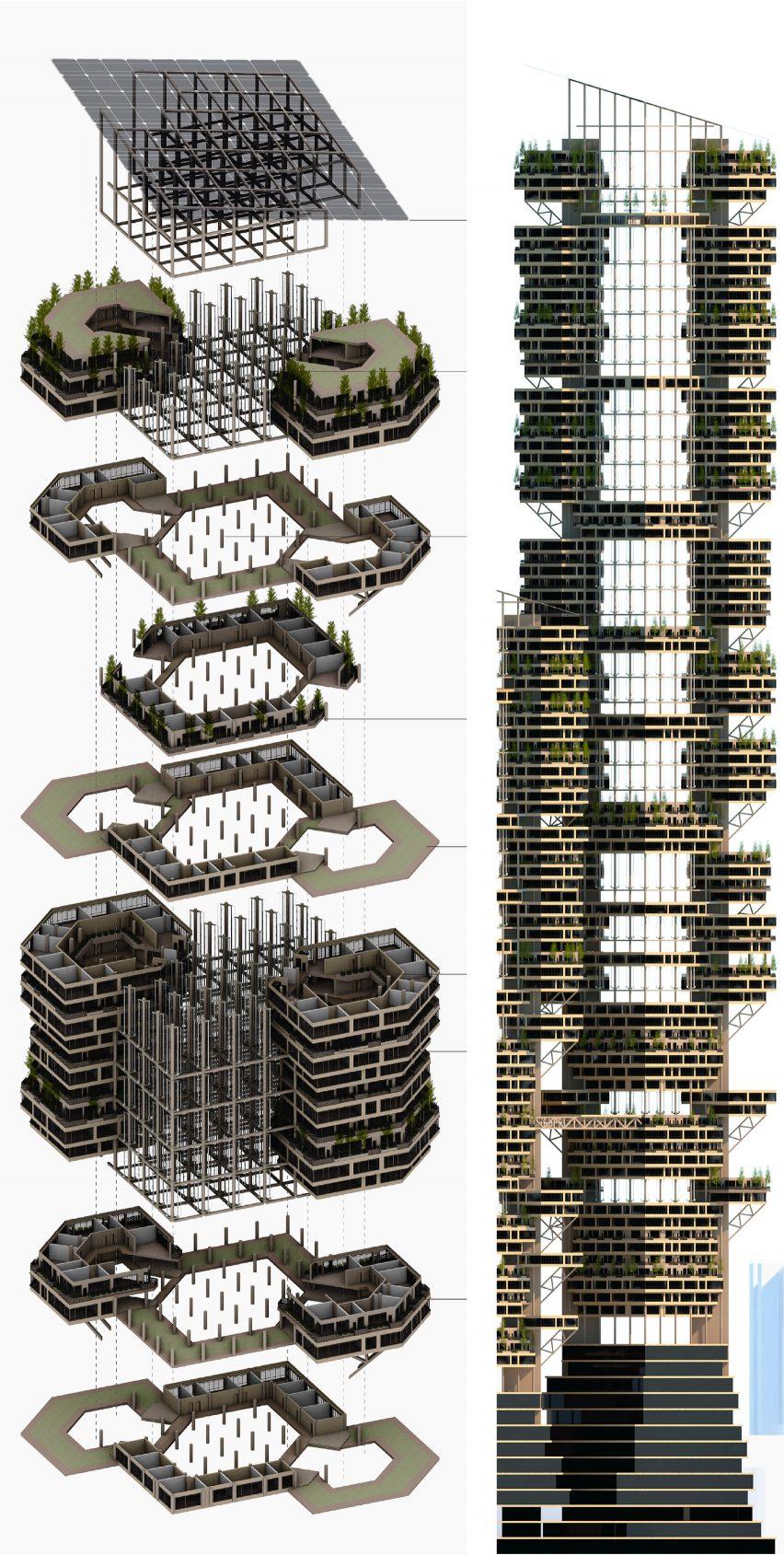 Verteco City, An Ecological Prototype for Hong Kong 2050 by Chua Rui Xiang