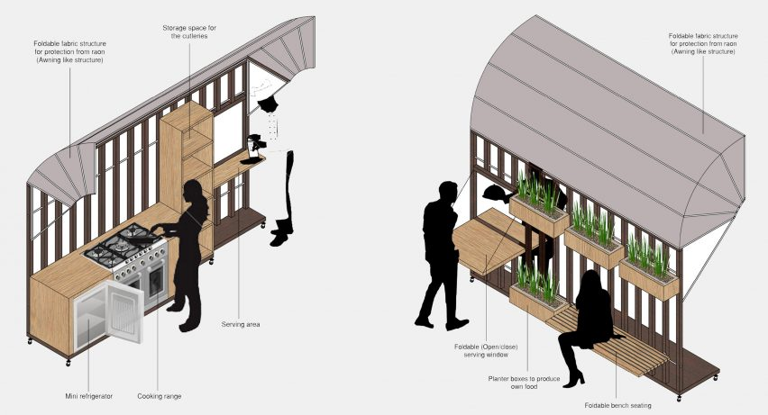 Migrant Living/Nomadic Domesticities kitchen design project by Soup International
