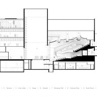 Plans for Coca-Cola Stage at the Alliance Theater by Trahan Architects in Atlanta, Georgia