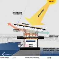 Plans for Mukilteo Multimodal Ferry Terminal