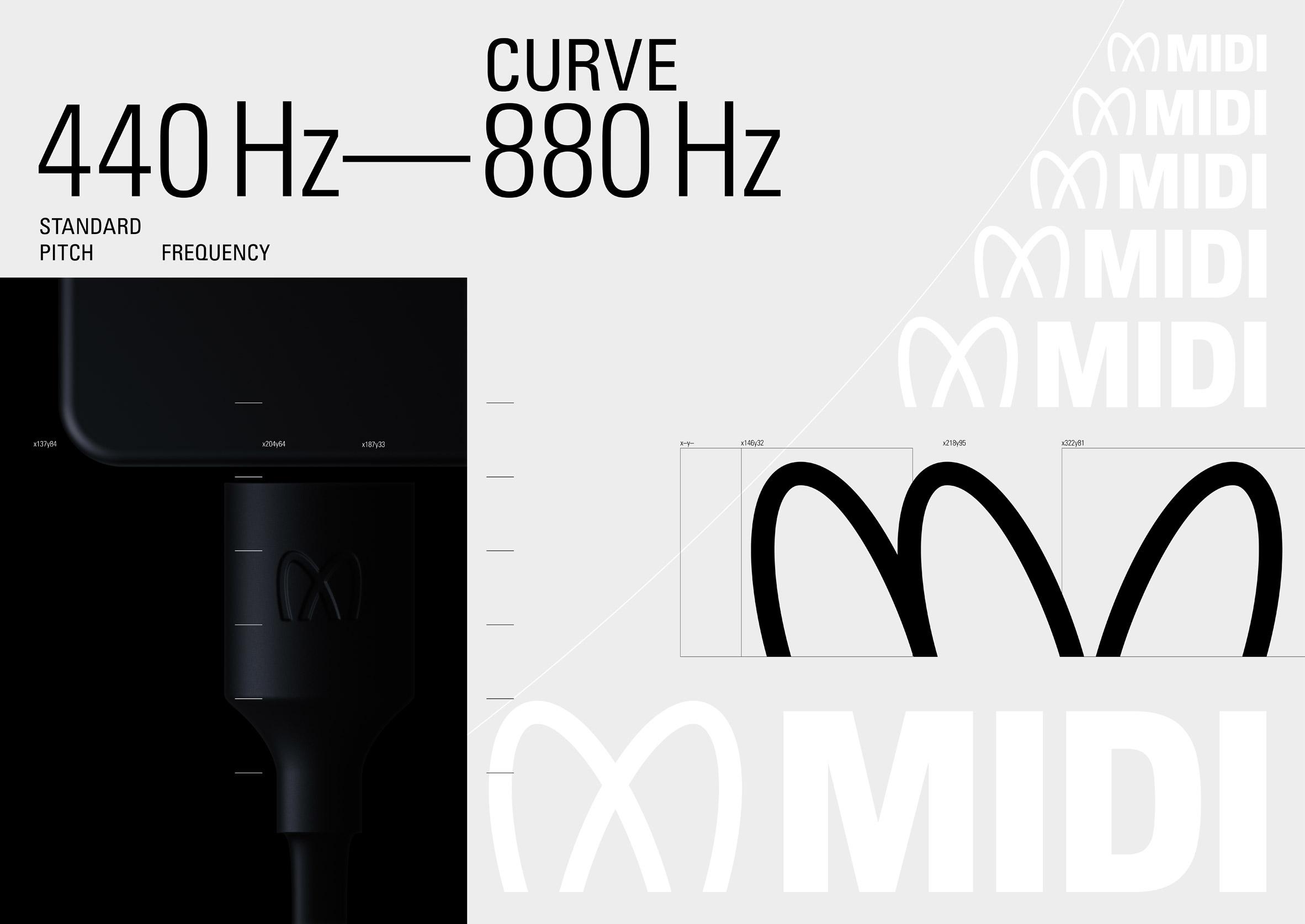 Sonic typeface by Pentagram for MIDI